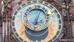 Zodiac dial