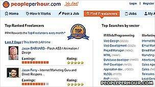 Peopleperhour.com screenshot