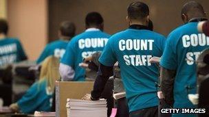 City Hall count