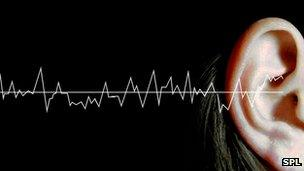 Sound waves and human ear