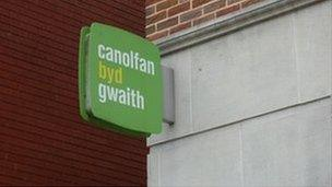 Arwydd canolfan waith