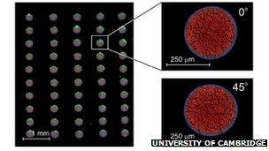 Liquid crystal dots
