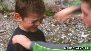 Child bullying
