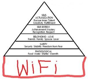 Maslow's hierarchy with 'WIFI' scrawled underneath the base level