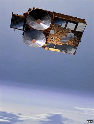 CryoSat (Esa)