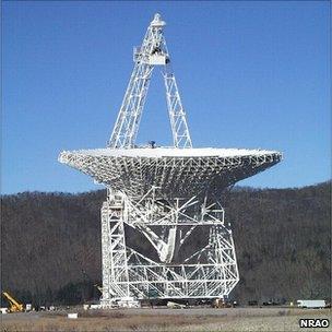 Green Bank Telescope in West Virginia (NRAO)