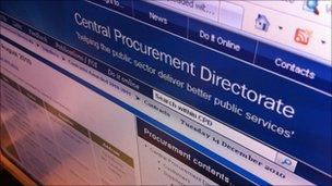 Central Procurement Directorate website