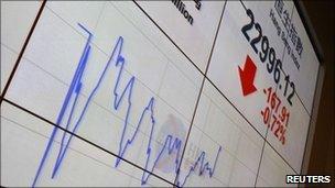 A chart at the Hong Kong Stock Exchange