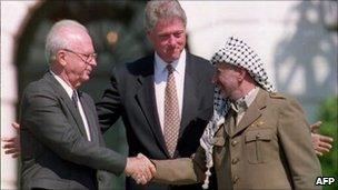Oslo Accords signing at White House in Sept 1993