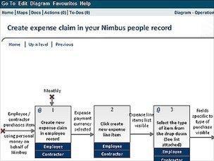 Expenses app screenshot