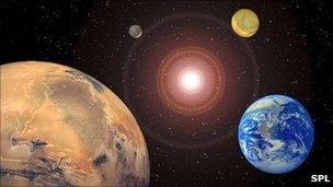 Mars, Earth, Venus and Mercury (Image: Science Photo Library)