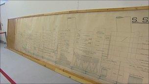Titanic plan