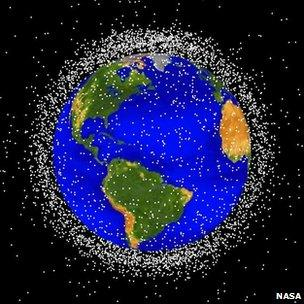 Nasa space junk visualisation