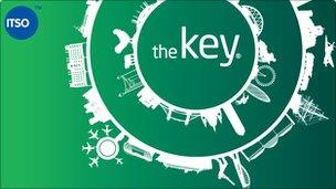 The key smart card
