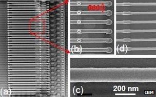 The Racetrack prototype memory chip