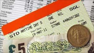Train tickets, timetable and money
