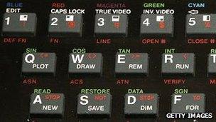ZX Spectrum keyboard