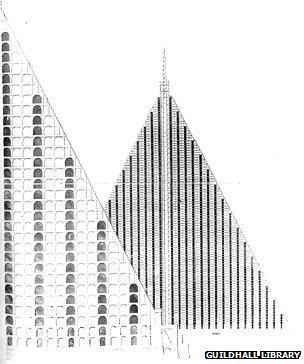 Thomas Willson's pyramid drawing