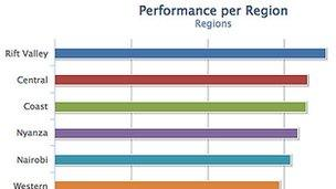 Schools can also subscribe to MPrep, and compare how their students are doing compared with other institutions
