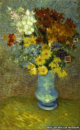Van Goghs Flowers In A Blue Vase Damage Seen In X Rays Bbc News