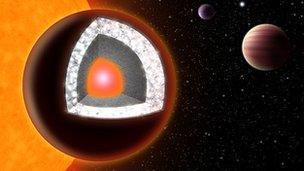 Diamond rain' falls on Saturn and Jupiter - BBC News