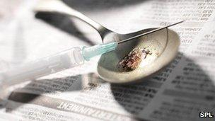 Syringe and heroin