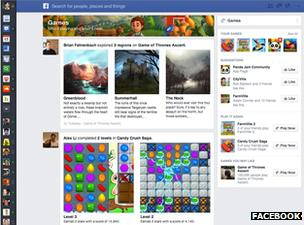 Facebook Games feed
