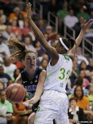 NCAA women's college basketball tournament