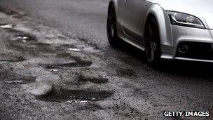 Potholes in Glasgow