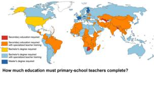 Levels of education to teach in primary school
