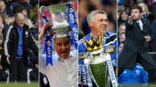 Luiz Felipe Scolari, Guus Hiddink, Carlo Ancelotti and Andre Villas-Boas