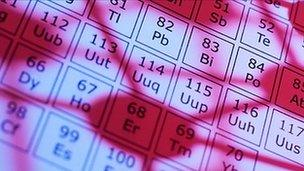 Evidence for new periodic table element boosted bbc news periodic table urtaz Gallery