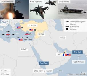 Map: Forces which could be used in strikes against Syria