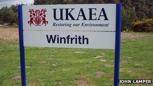 Winfrith