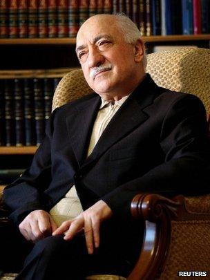 Image result for Fethullah Gulen, bbc, photos
