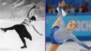 Figure skating in 1924 and 2014