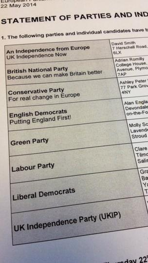 UKIP angry over 'confusing' Euro election name - BBC News