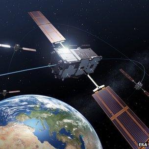 Galileo in orbit