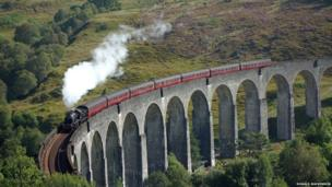 Train on Glenfinnan Viaduct