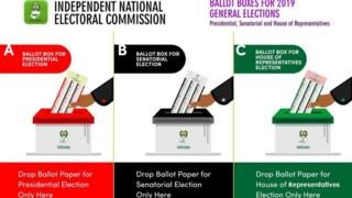 INEC approved ballot paper for 2019 election