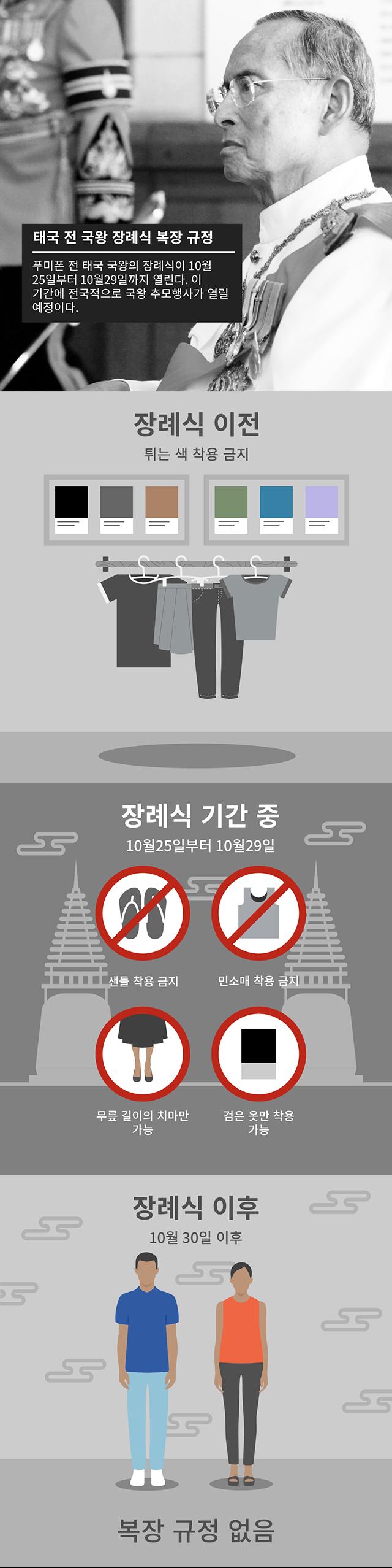 태국 전 국왕 장례식 복장 규정