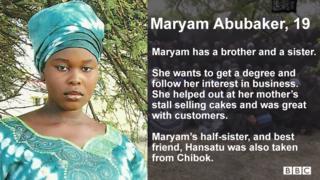 Maryam Abubaker