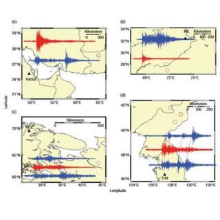 Gráficos que muestran la diferencia entre las ondas causadas por una explosión y las causadas por un terremoto.