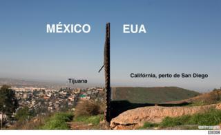 Imagem da barreira que existe atualmente na fronteira entre os EUA e o México