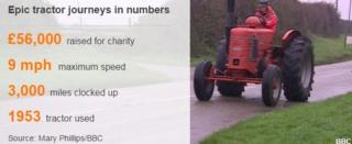 Tractor driver graphic
