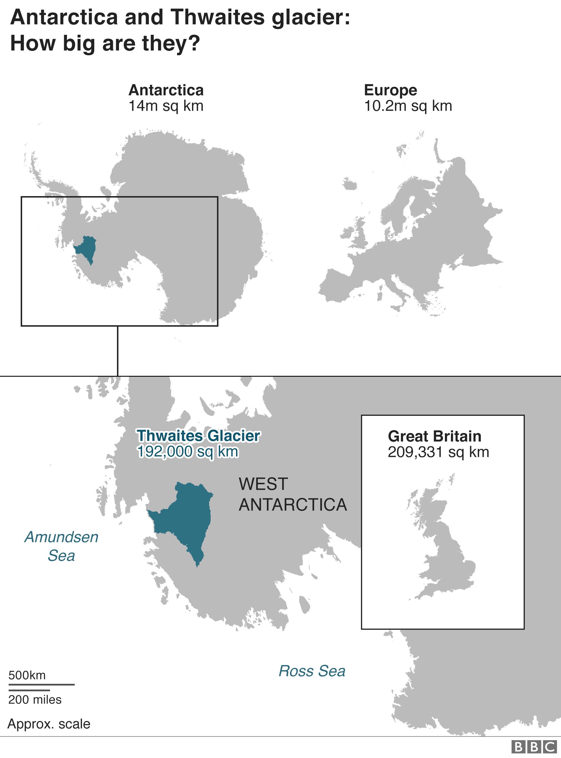 Size comparison of Antarctica and Thwaites glacier