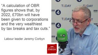 Jeremy Corbyn saying: A calculation of OBR figures shows that, by 2020, £70bn will have been given to corporations and the very wealthiest by tax breaks and tax cuts.""