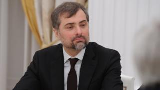 Cурков