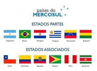 PAÍSES MERCOSUL