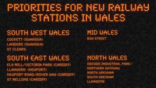 Railway station priorities for Wales